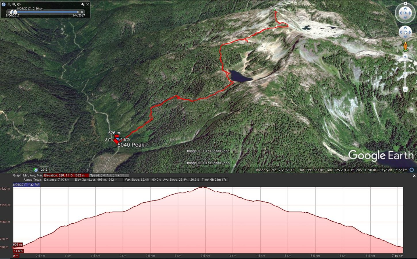 5040 Peak - Google Earth Track