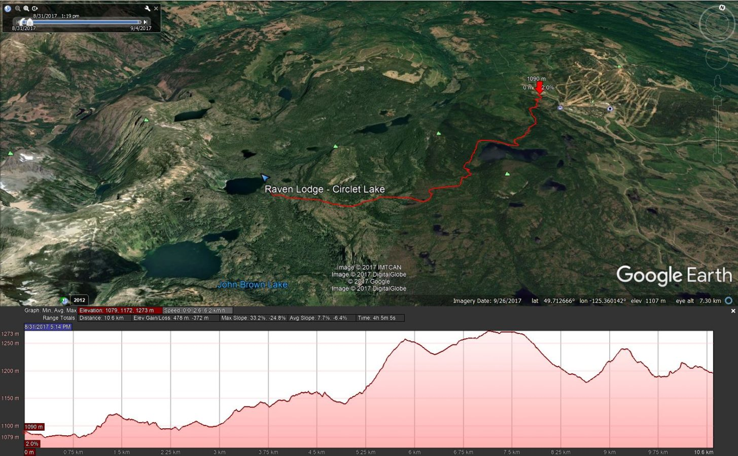 Raven Lodge to Circlet Lake - Google Earth Track